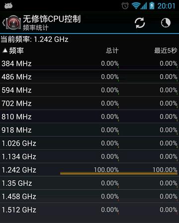Nexus 4 CPU 频率