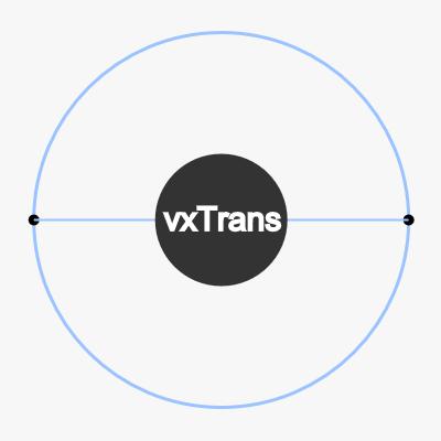 vxTrans